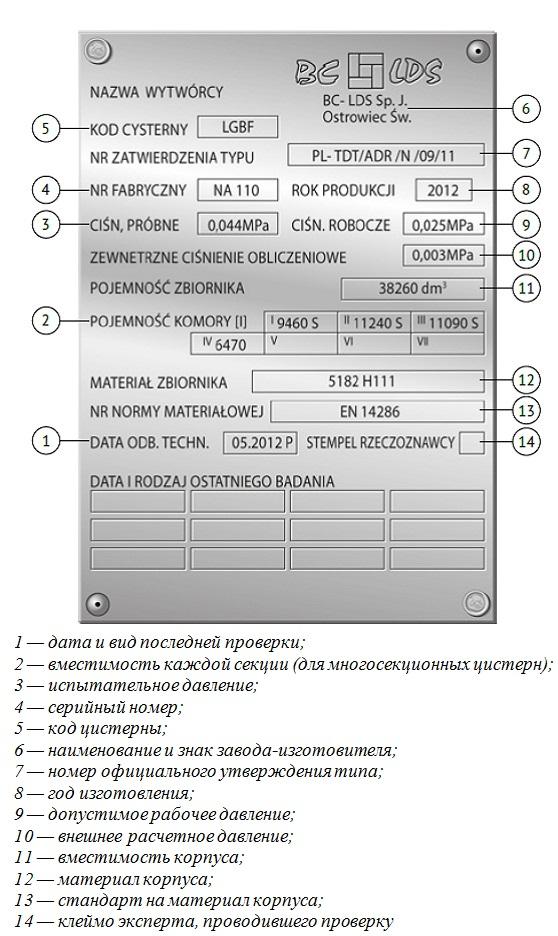 Форма коррозиестойкой таблички